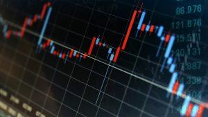 market news graph